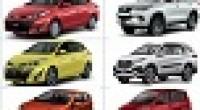 Bảng giá Đại Lý Toyota Mỹ Đình